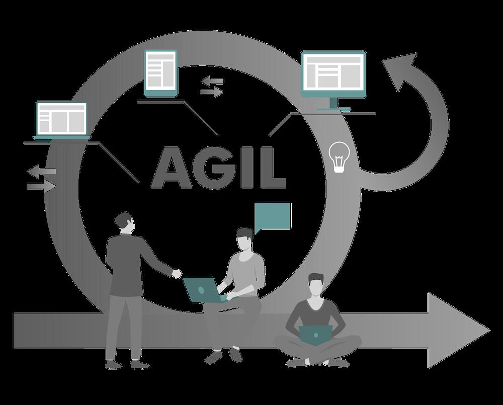 agiles Projektmanagement von Arnold IT Consulting